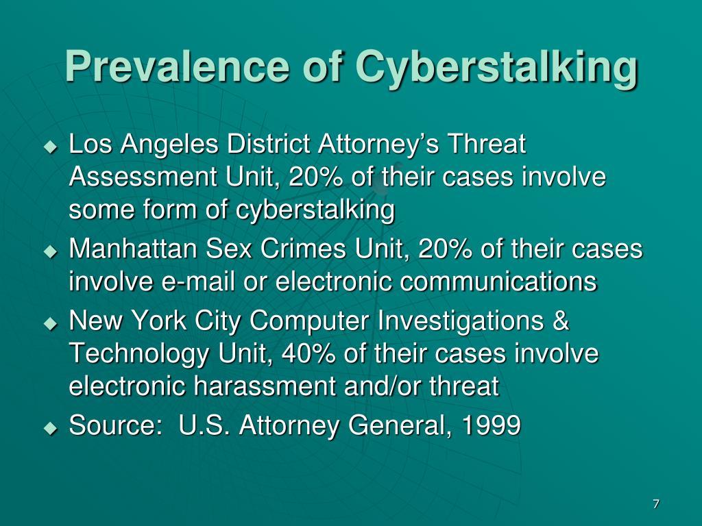 Prevalence of Cyberstalking