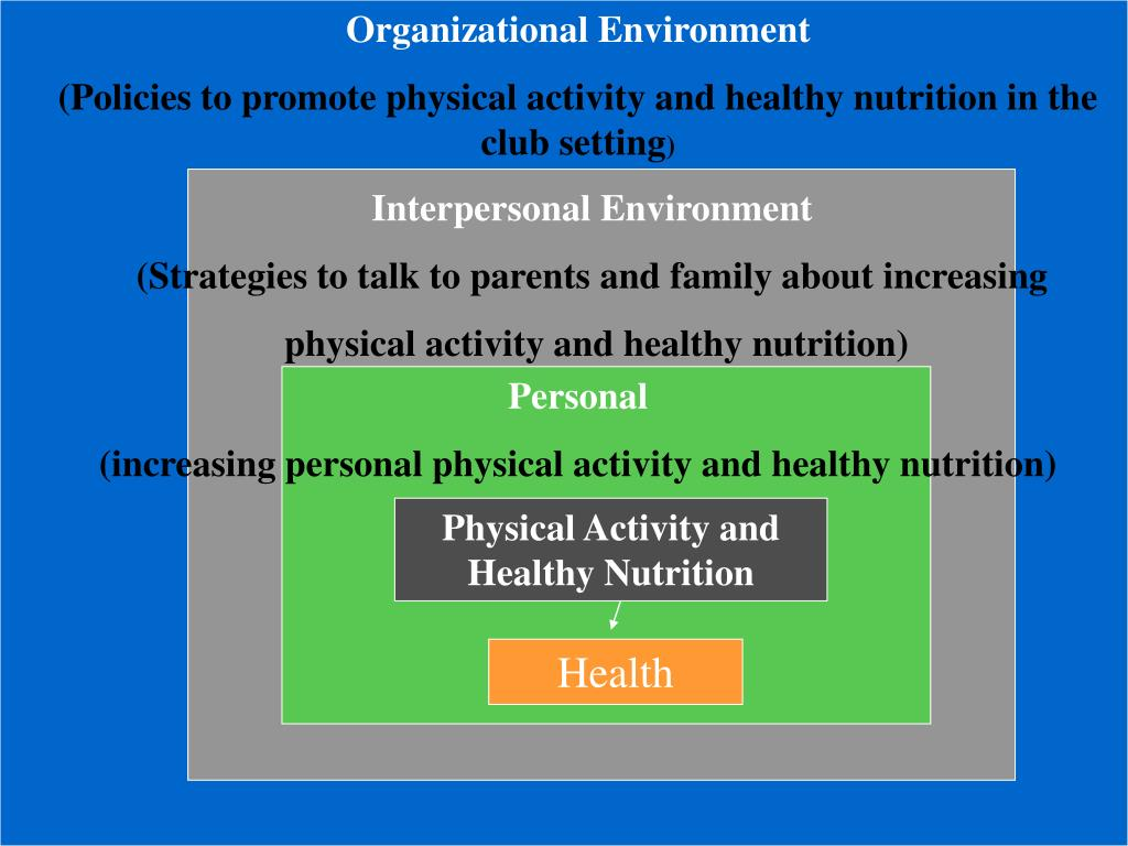 health belief model health promotion Analytical evaluation of the health belief model and the vulnerable populations of the health belief model nursing are health promotion and disease prevention.
