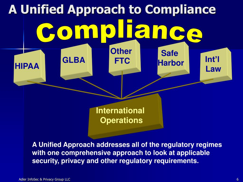 A Unified Approach to Compliance