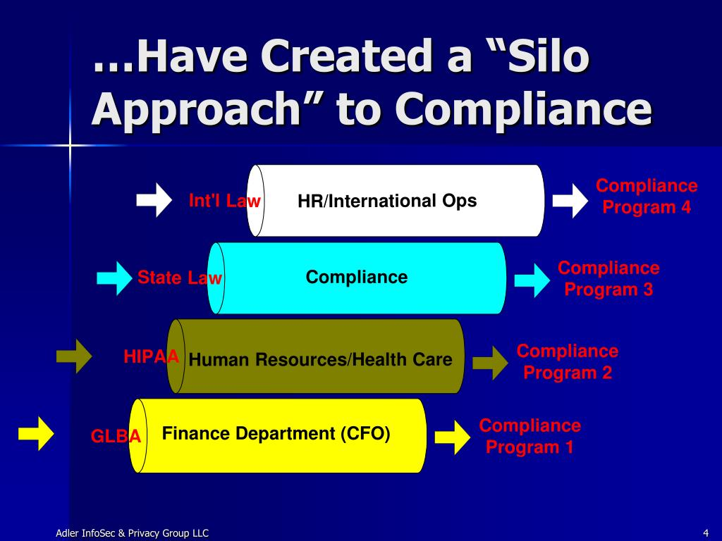 "…Have Created a ""Silo Approach"" to Compliance"