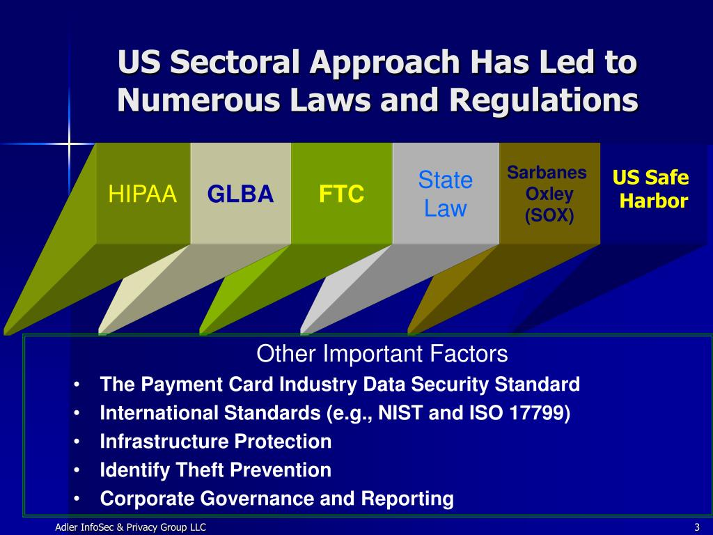 US Sectoral Approach Has Led to Numerous Laws and Regulations