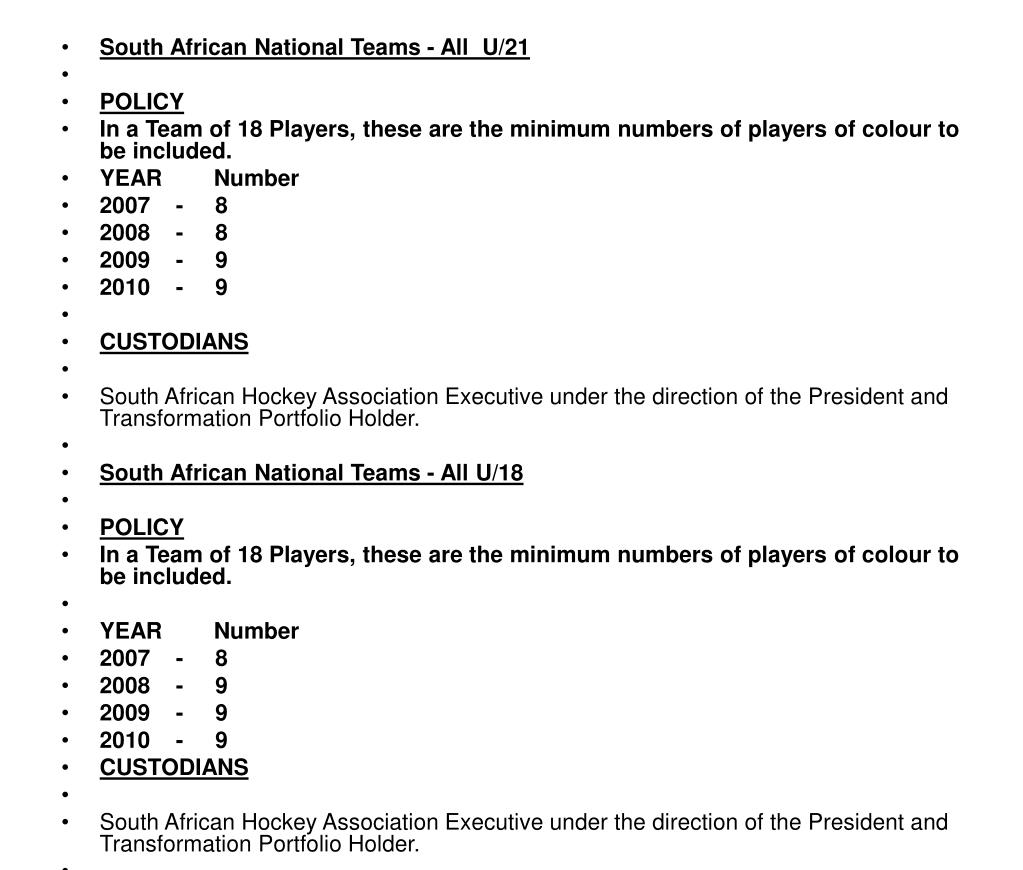 South African National Teams -All U/21