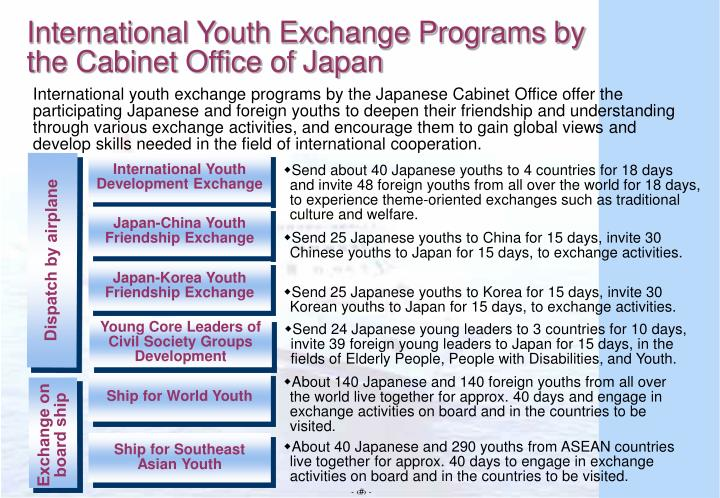 Ppt the ship for world youth program powerpoint presentation id 14955 - International programs office ...