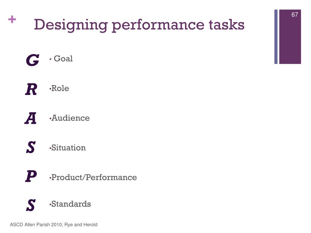Designing performance tasks