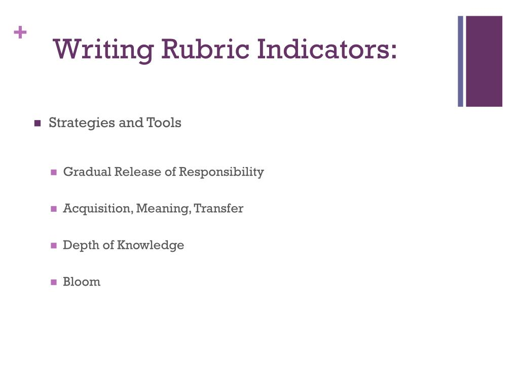 Writing Rubric Indicators: