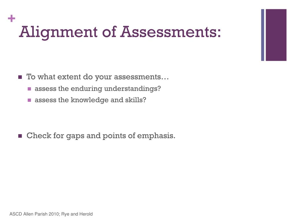 Alignment of Assessments: