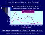 hand hygiene not a new concept