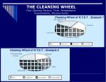 the cleaning wheel four cleaning factors time temperature concentration physical action