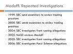 madoff repeated investigations