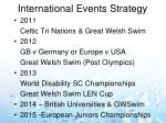 international events strategy