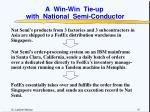 a win win tie up with national semi conductor