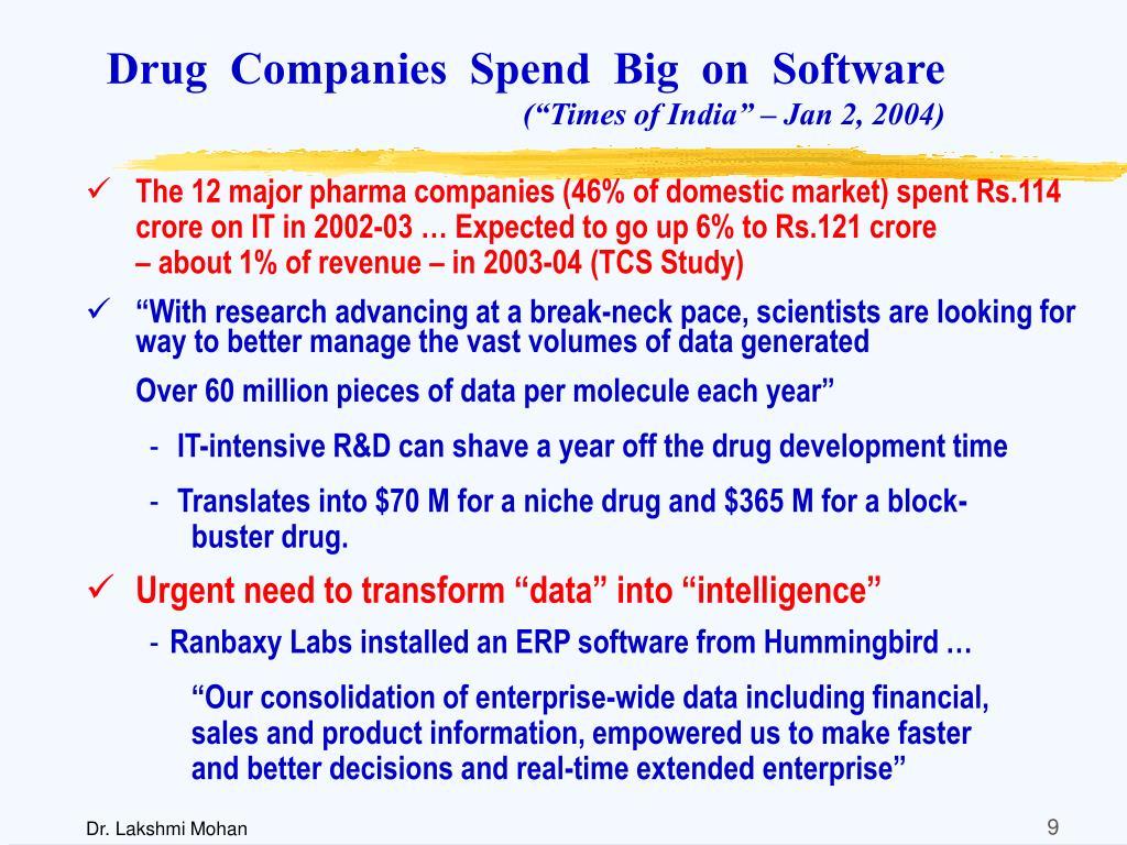 Drug  Companies  Spend  Big  on  Software