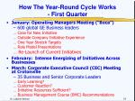 how the year round cycle works first quarter