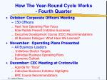 how the year round cycle works fourth quarter
