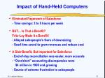 impact of hand held computers