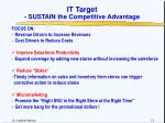 it target sustain the competitive advantage