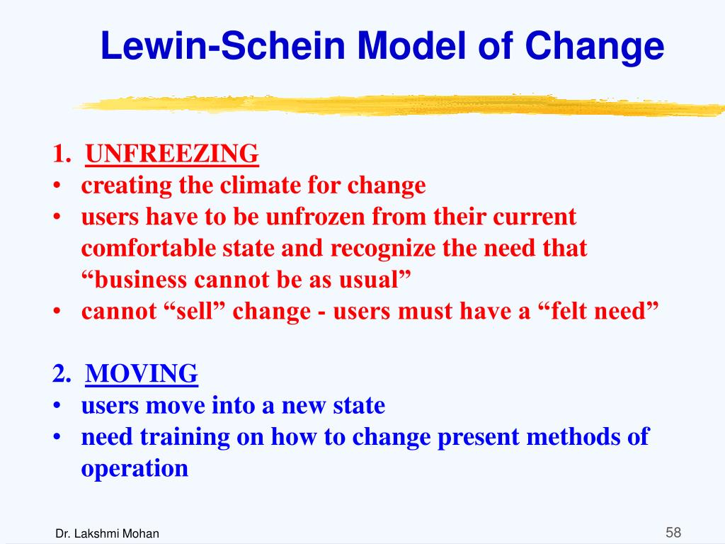 Lewin-Schein Model of Change