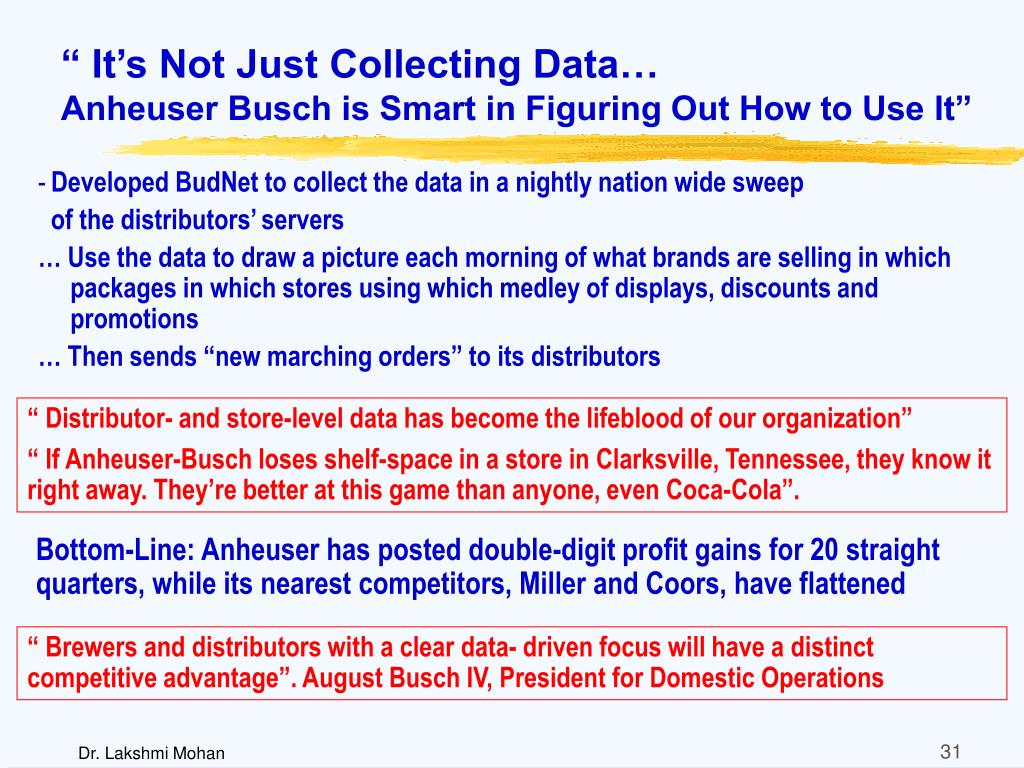 """"""" It's Not Just Collecting Data…"""