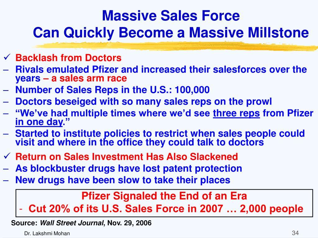 Massive Sales Force