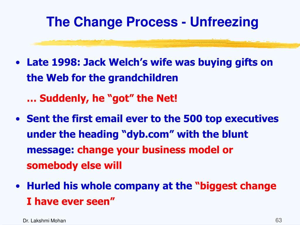 The Change Process - Unfreezing