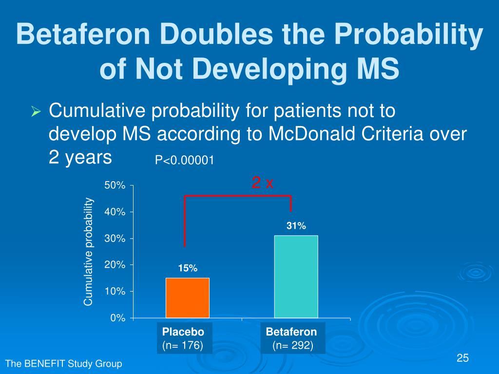 Betaferon Doubles the Probability