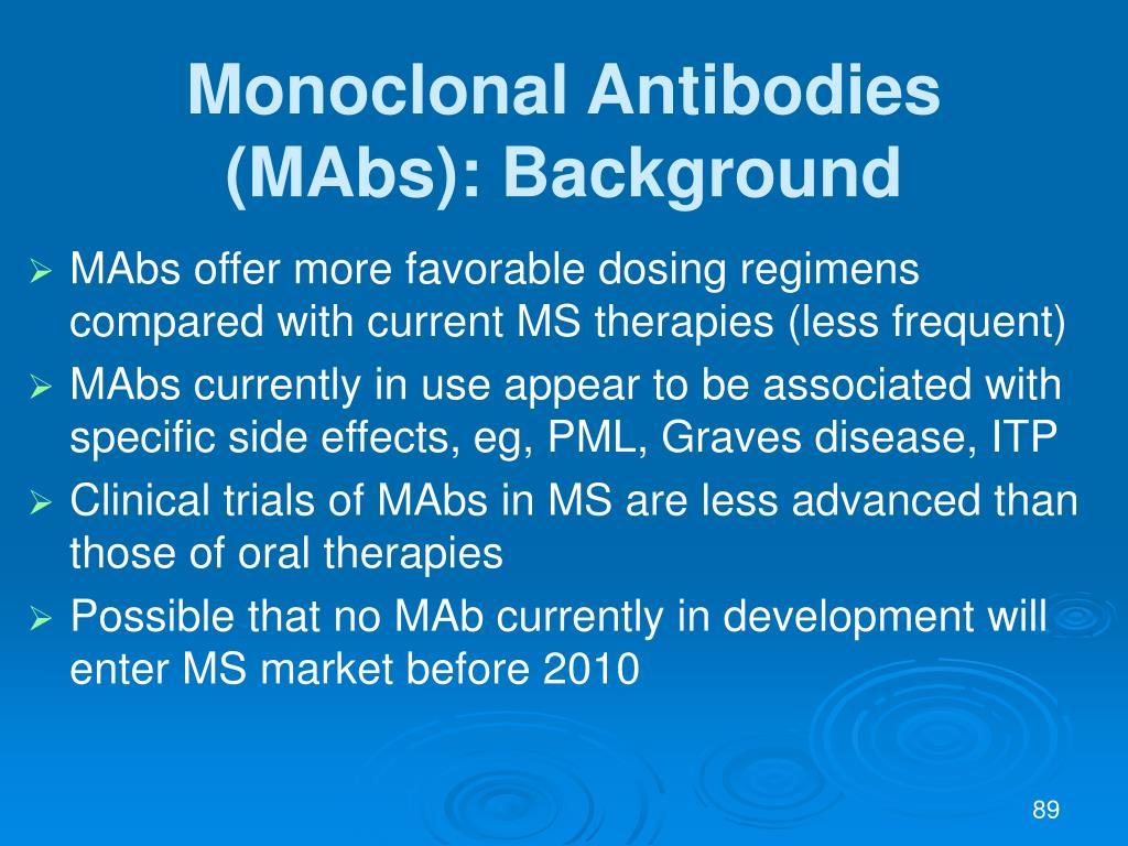 Monoclonal Antibodies (MAbs): Background