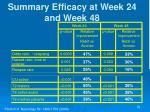summary efficacy at week 24 and week 48