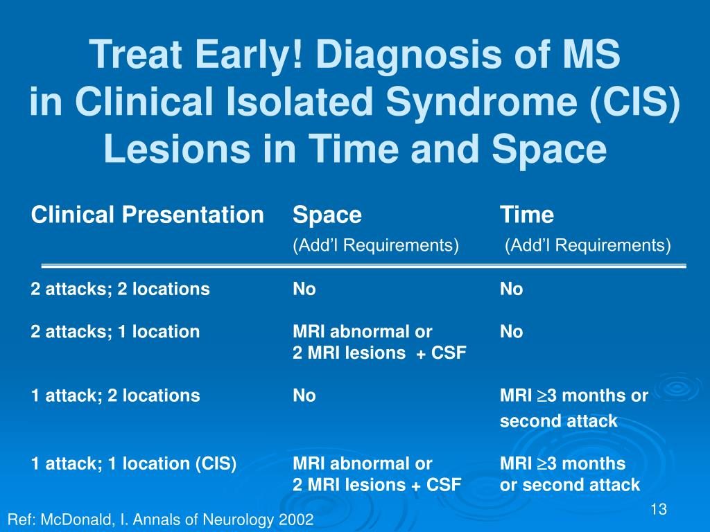 Treat Early! Diagnosis of MS