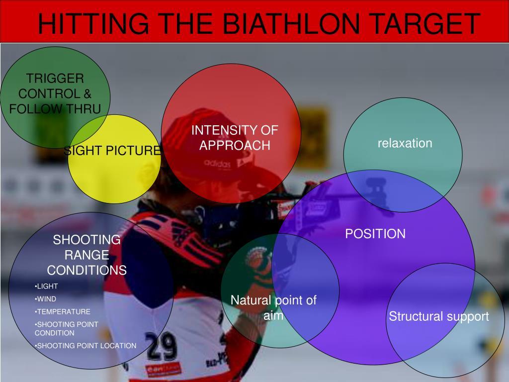 HITTING THE BIATHLON TARGET