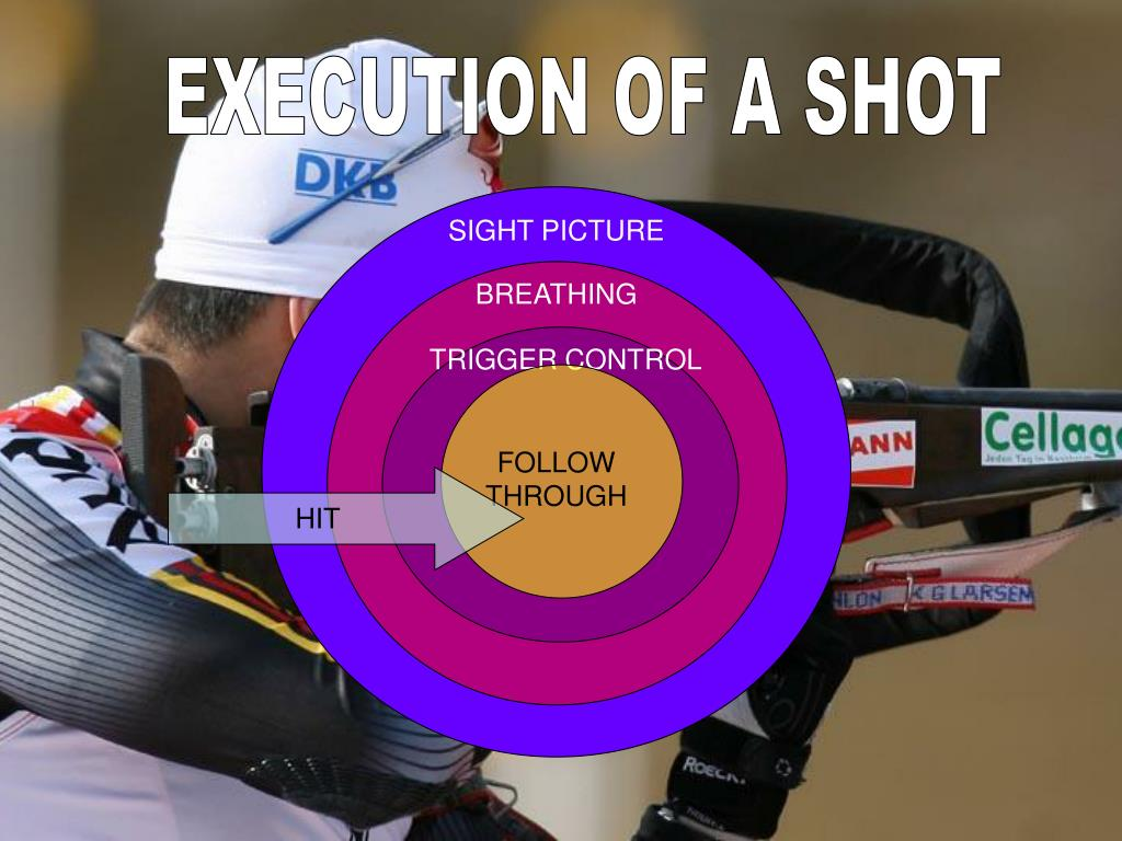 EXECUTION OF A SHOT