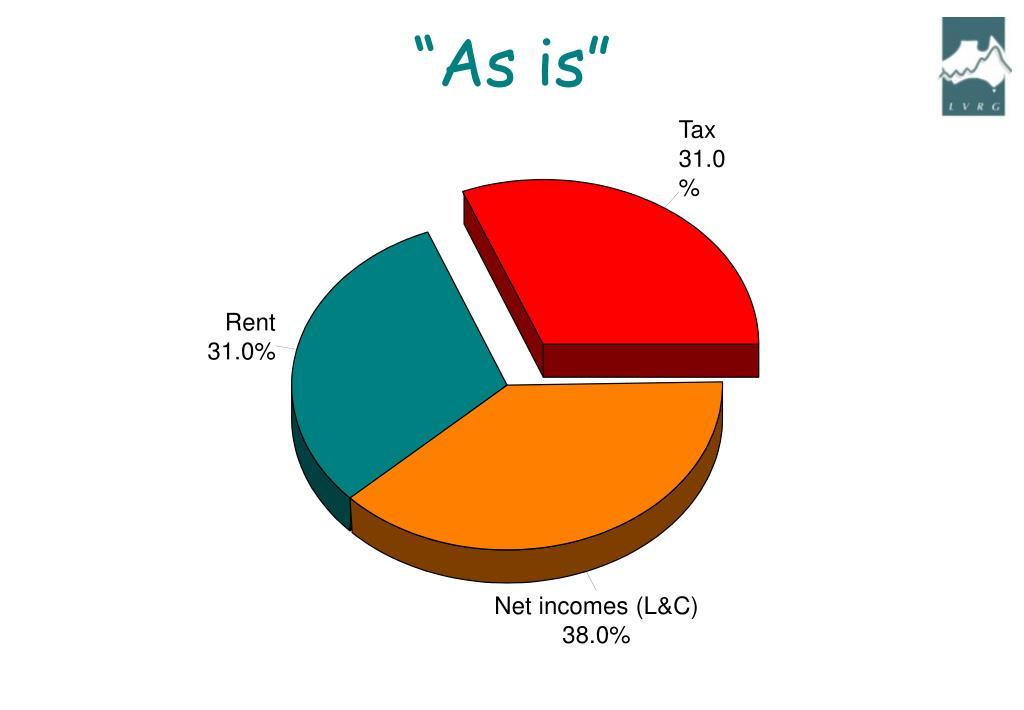 """As is"""