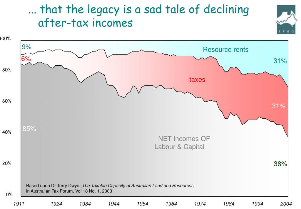 ... that the legacy is a sad tale of declining