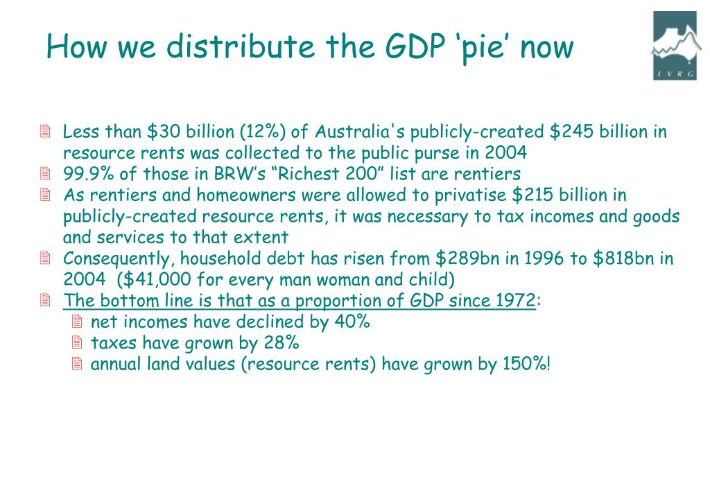 How we distribute the GDP 'pie' now
