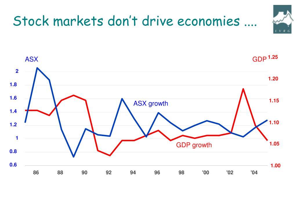 Stock markets don't drive economies ....