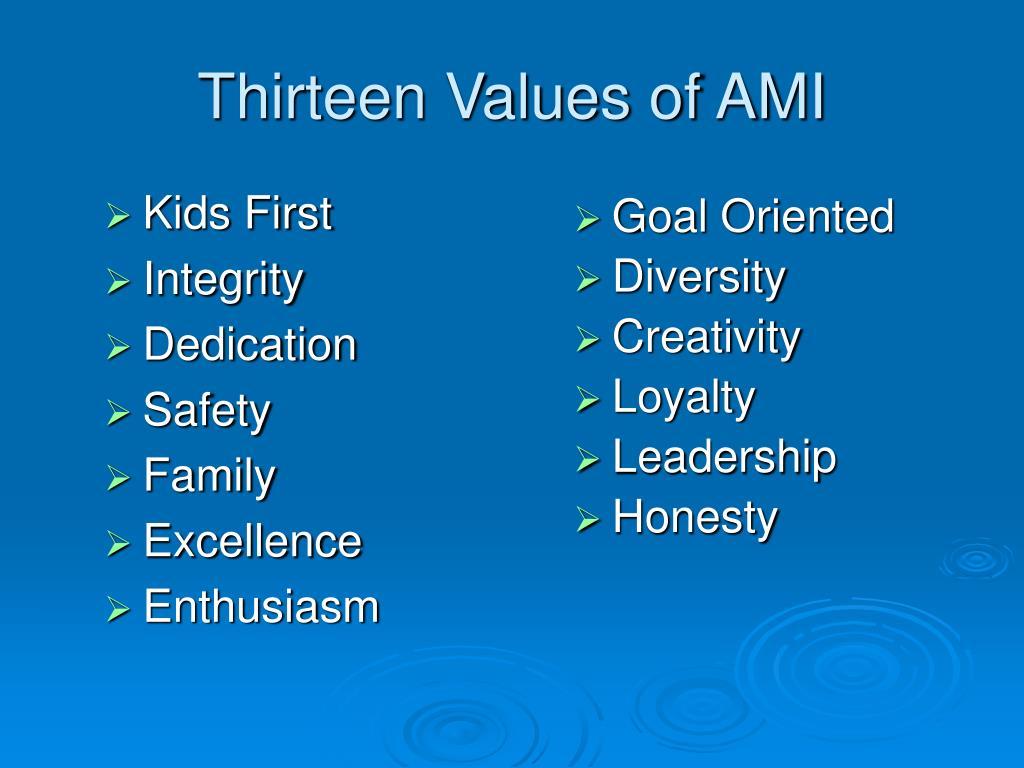 Thirteen Values of AMI