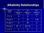 alkalinity relationships