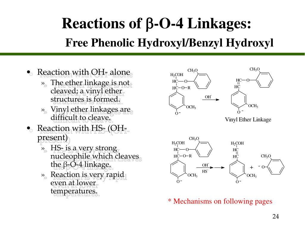 Reactions of