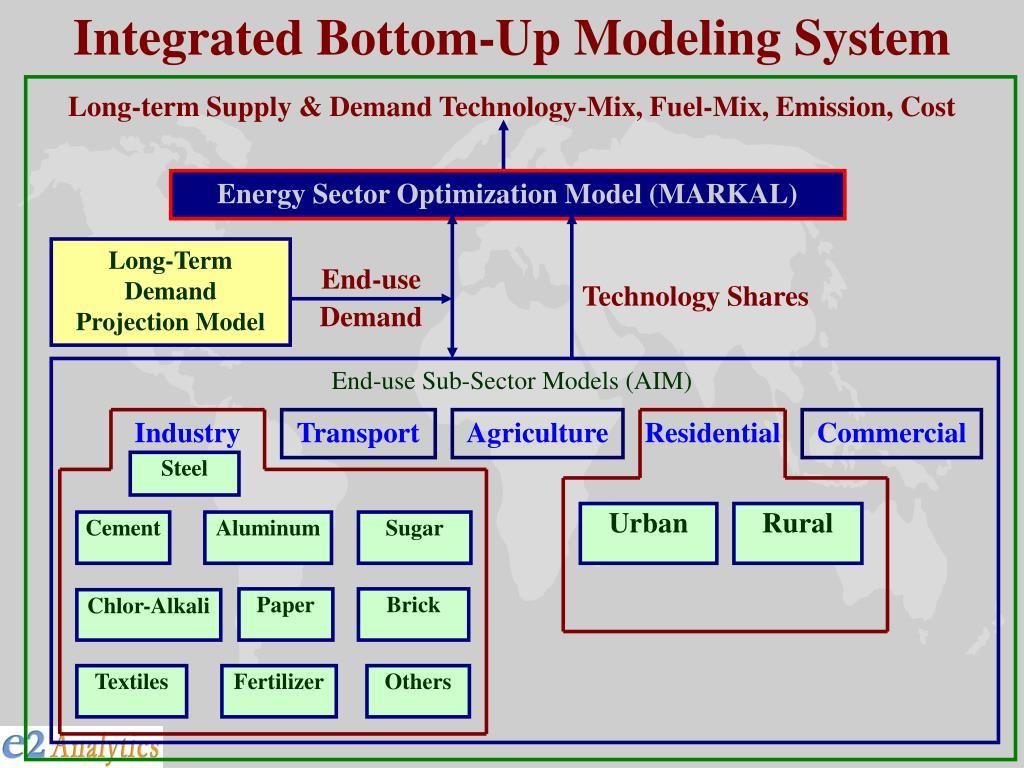 Integrated Bottom-Up Modeling System