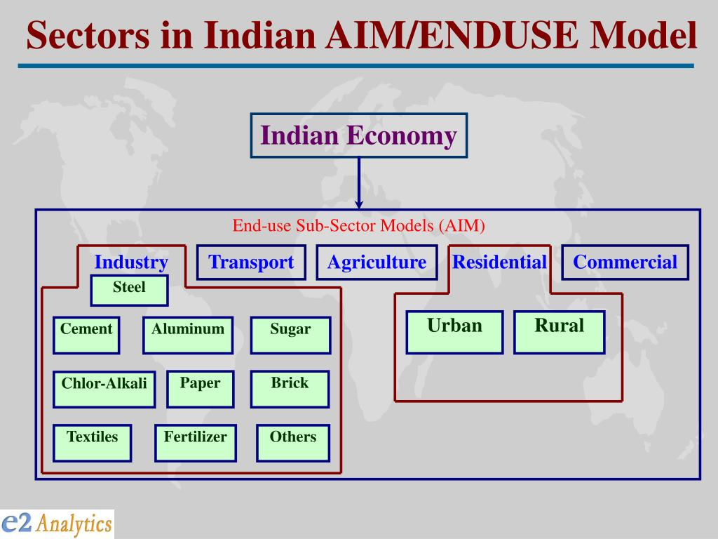 Sectors in Indian AIM/ENDUSE Model