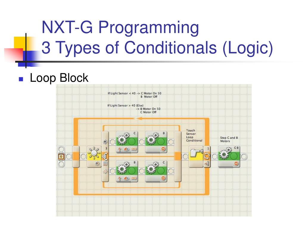 Loop Block