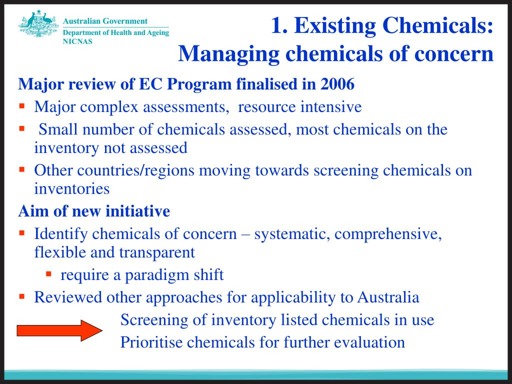 1. Existing Chemicals: