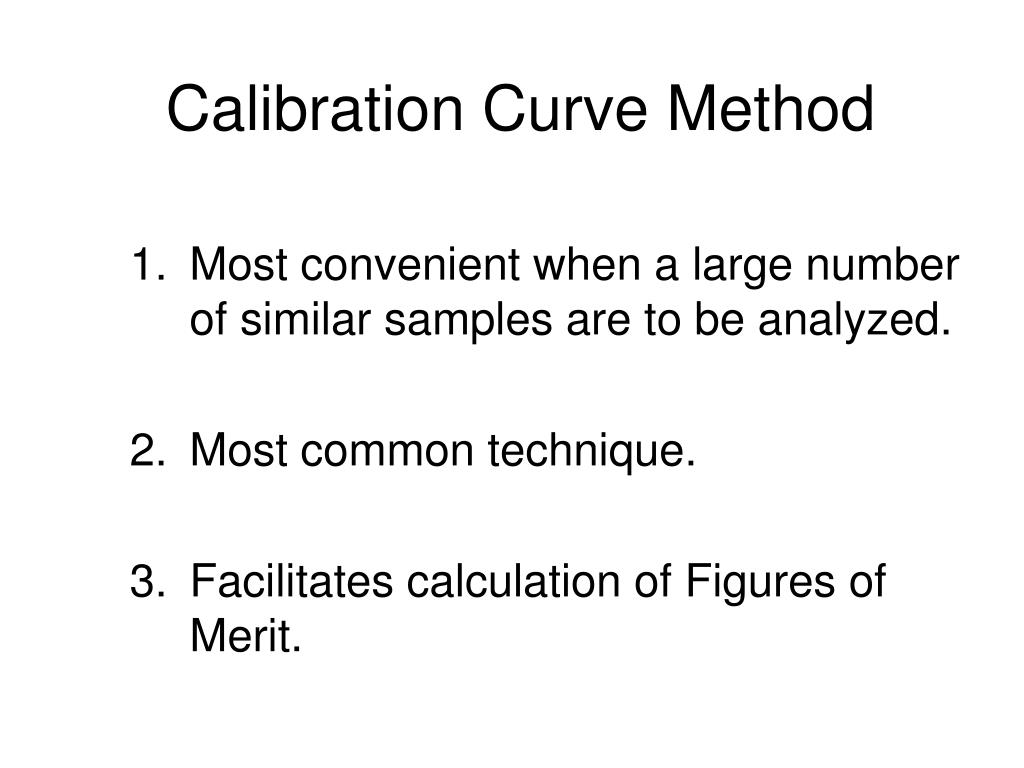 Calibration Curve Method