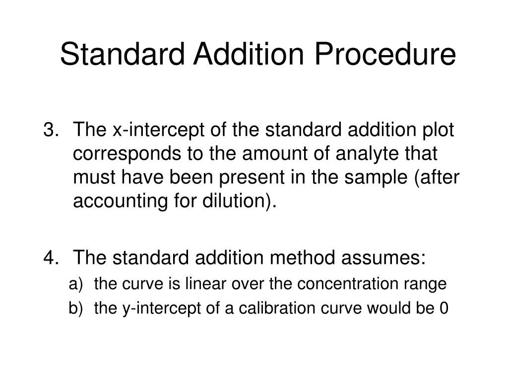 Standard Addition Procedure