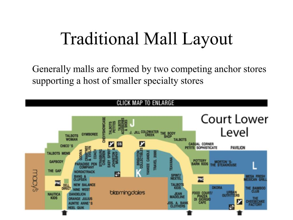 Traditional Mall Layout