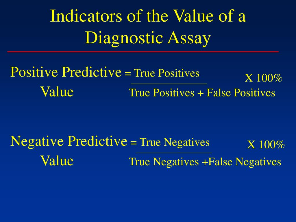 Indicators of the Value of a Diagnostic Assay