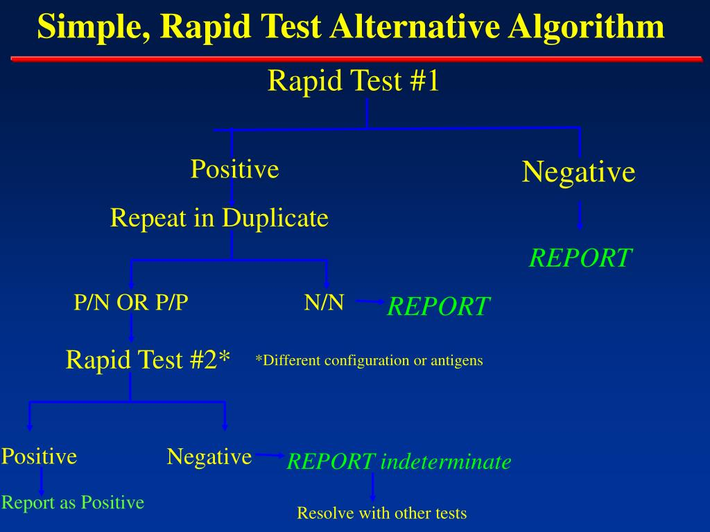 Simple, Rapid Test Alternative Algorithm