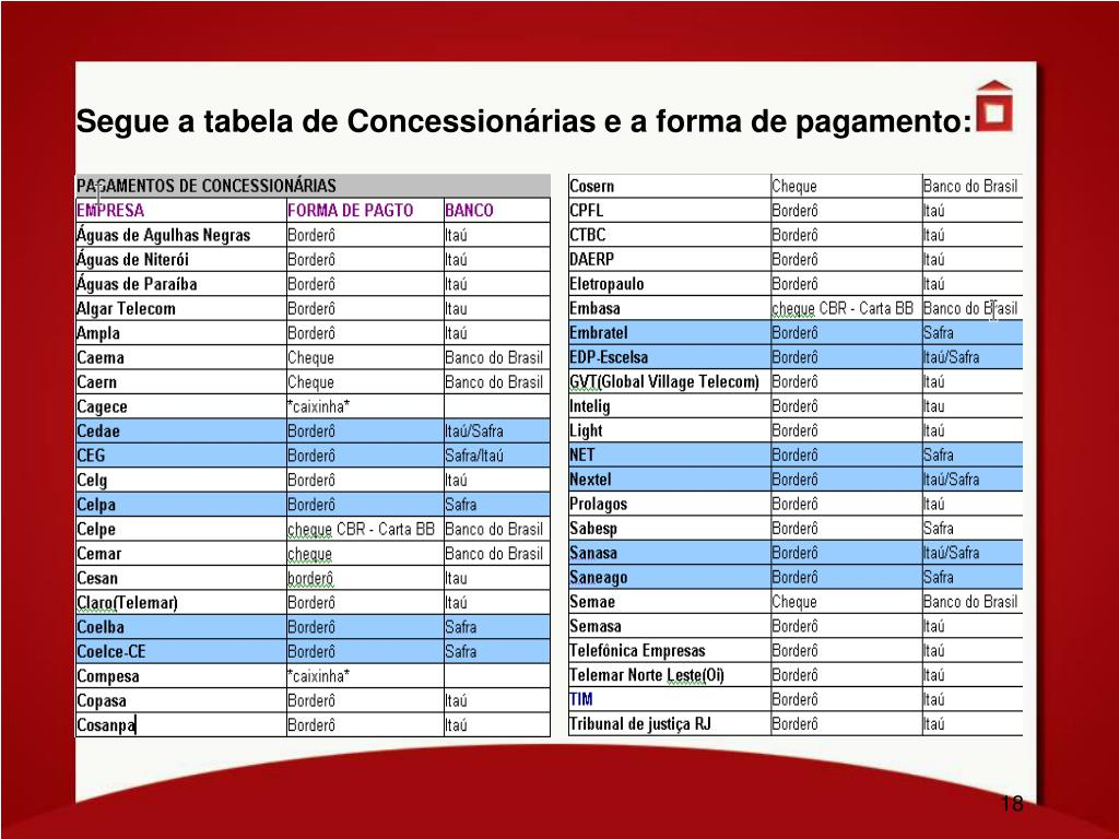 Segue a tabela de Concessionárias e a forma de pagamento: