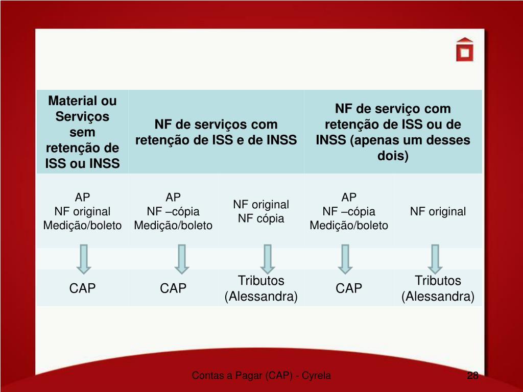 Material ou Serviços sem retenção de ISS ou INSS