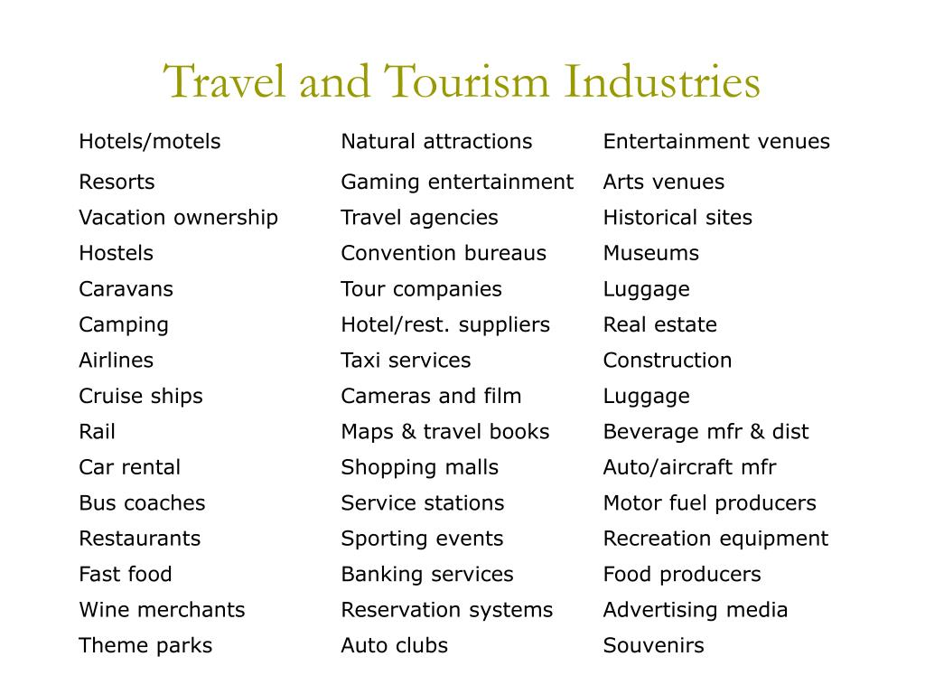 Travel and Tourism Industries