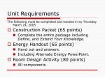 unit requirements